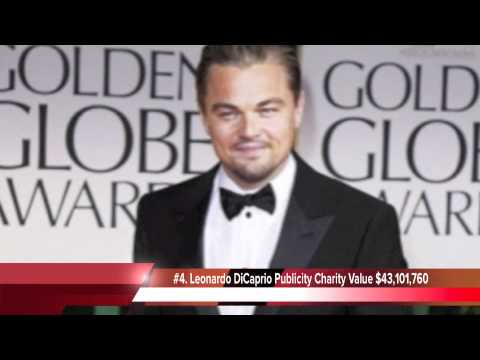 Charity Scandals: The Six Ugliest of 2016 – The Bottom ...