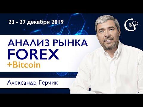 🔴 Технический анализ рынка Форекс Bitcoin 23 - 27 декабря 2019 с Александром Герчиком