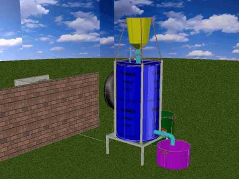 Biogas design in Cambodia