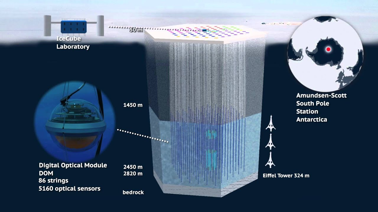 Neutrino, measuring the unexpected--IceCube - YouTubeIcecube Neutrino Observatory Core