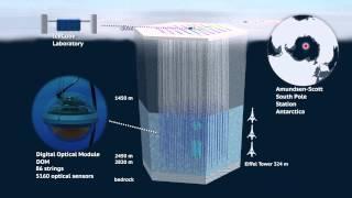 Neutrino, measuring the unexpected--IceCube