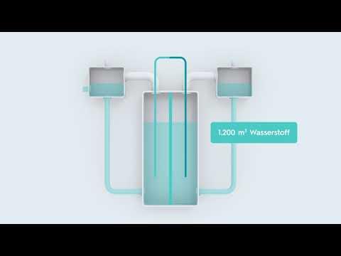 H2FUTURE: Bau der weltgrößten Wasserstoffpilotanlage bei voestalpine in Linz