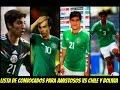 Lista de Convocados de la Seleccion Mexicana para amistosos vs Chile y Bolivia