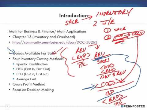 Financial Accounting   Ch 5 1 Inventory   Goods Available For Sale