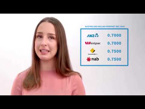 2019 Australian Dollar Forecast