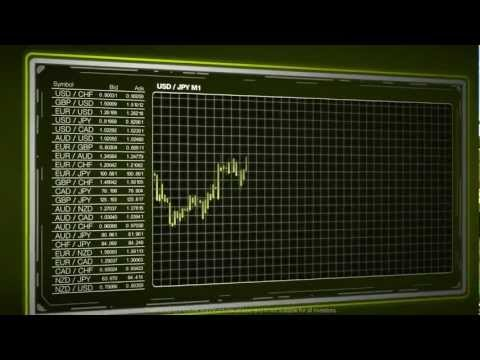 Learn To Trade Foreign Exchange Forex Market
