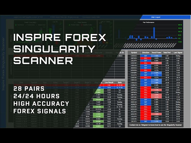 Live forex gold signals from space deducting wages investment llc