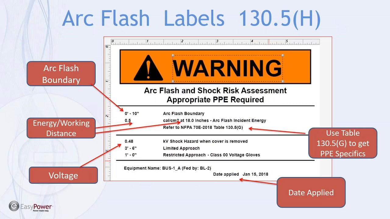It's just an image of Shocking Arc Flash Hazard Label