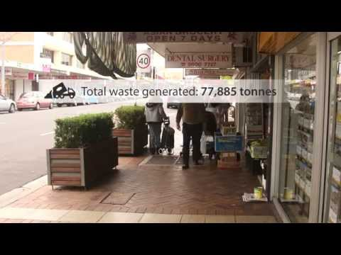 Liverpool City Council - Community Recycling Centre