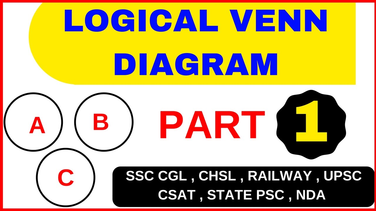 Logical venn diagram part 1 for ssc chsl cgl railway csat logical venn diagram part 1 for ssc chsl cgl railway csat psc other govt exams youtube pooptronica