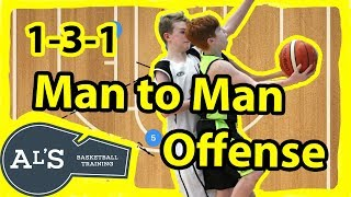 1-3-1 Offensive Youth Basketball Plays vs Man to Man Defense