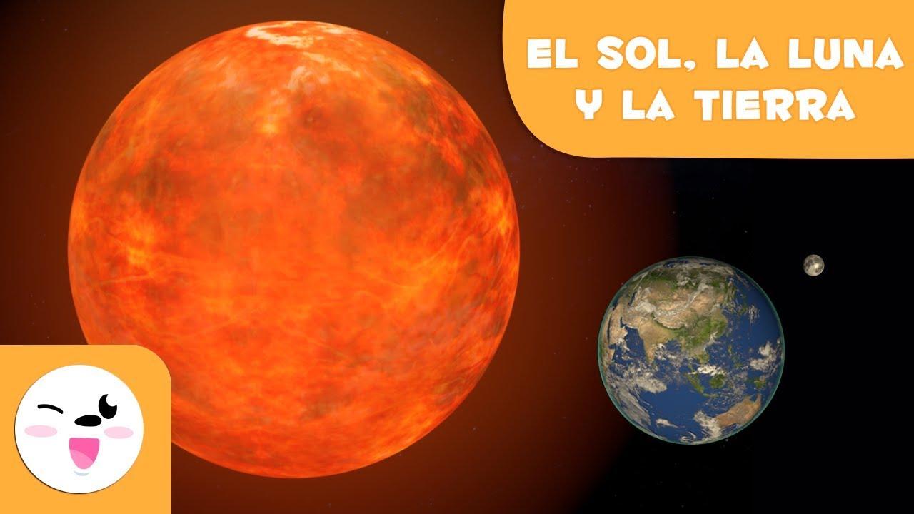 El Sol La Luna Y La Tierra Sistema Solar Para Niños Recopilación