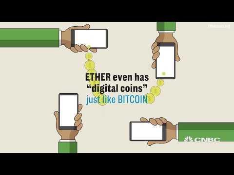 Отличие Ethereum (Эфириума) от Bitcoin