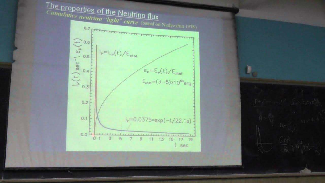 Сверхновые с коллапсом ядра и нейтронные звезды (01.12.2014)