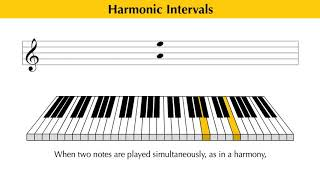 Music Theory Education - Intervals // Introduction To Intervals (1 of 10)