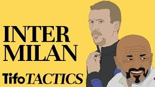 Tactics Explained | Inter Milan: Back On Track?