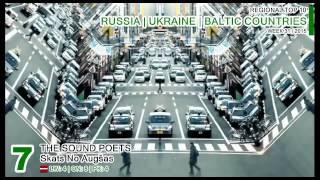 RUSSIA   UKRAINE   BALTIC COUNTRIES Top 10 (week 31 / 2015)