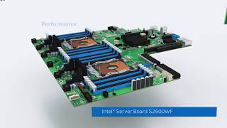 New Intel® Xeon ®  Processor Scalable Family Overview