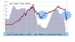 The Myth of Interest Rates
