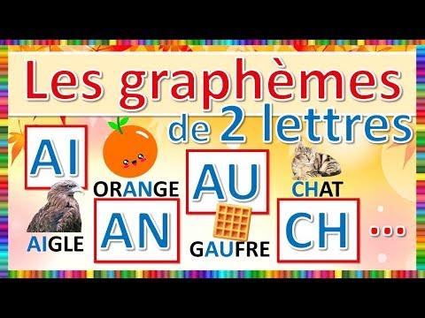 Les graphèmes de 2 lettres - méthode Montessori