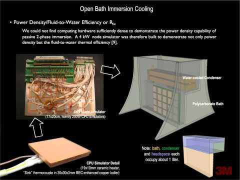 Open Bath Immersion Cooling