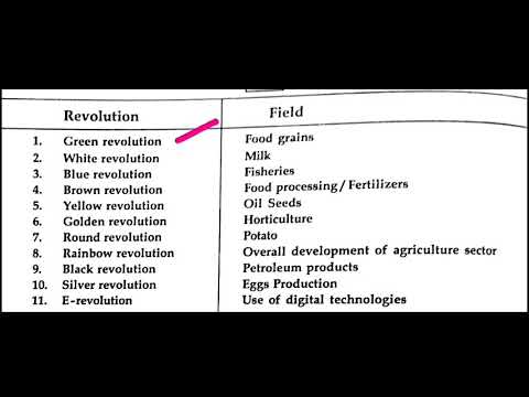 ICAR  - ARS / NET   AGRICULTURAL COMPETITIVE EXAMS