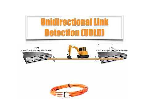 Cisco Unidirectional Link Detection (UDLD)