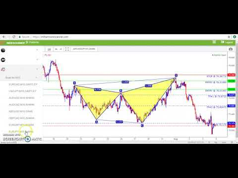 Iml tools for forex