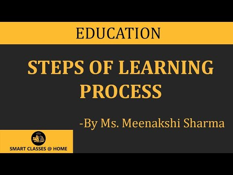 Steps of learning process, Bed by Ms. Meenakshi Sharma, Biyani Girls B.Ed College