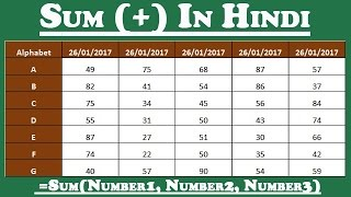 Use of Sum Function in Excel - Hindi