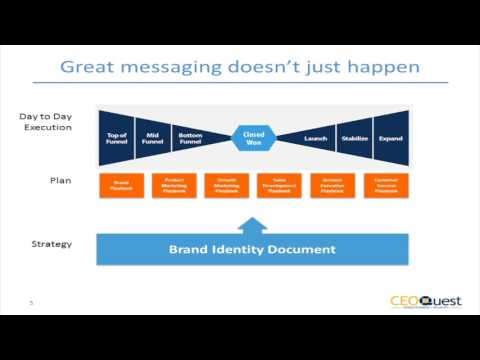 Scaling the Revenue Engine -- Chapter 7: Brand Identity with