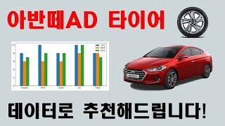 아반떼AD 타이어 추천(195/65R15)/한국,금호,…