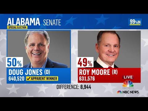 Democrat Doug Jones apparent winner in Alabama senate election | NBC News