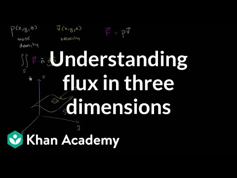 Conceptual Understanding Of Flux In Three Dimensions | Multivariable Calculus | Khan Academy
