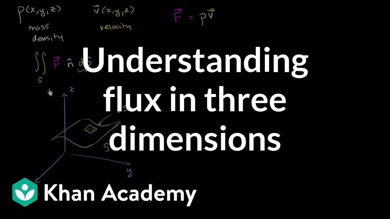 Conceptual understanding of flux (video) | Khan Academy