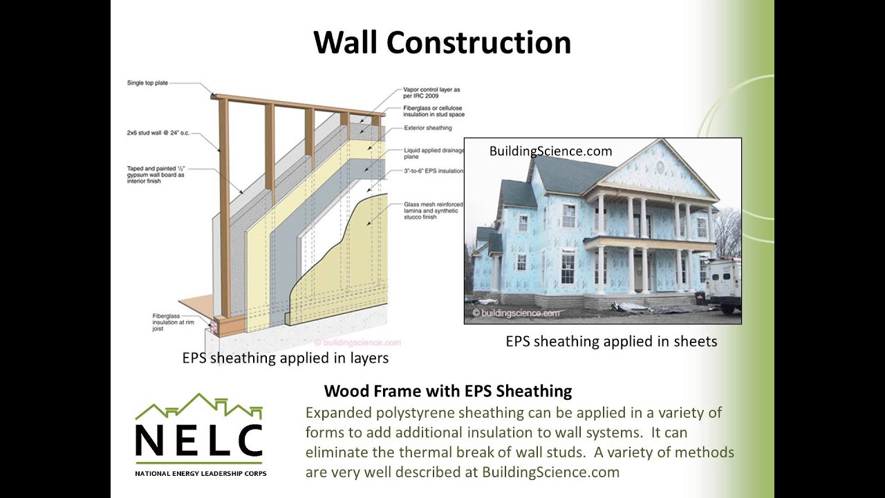 Home Building Materials And Methods Part 5a Wall