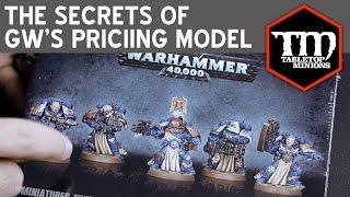 The Secrets of Games Workshop's Pricing Model