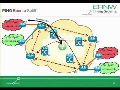 Attacking Internet Backbone Technologies (Blackhat 2009)