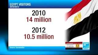 Fresh fears for Egyptian economy following army moves - BUSINESS BULLETIN - 07/04/2013