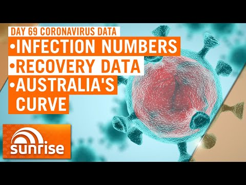 Coronavirus: Day 69 By The Numbers - The Number Infected And Recovered | 7NEWS