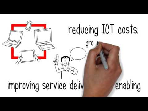 IT Outsourcing Services - Kosbit