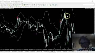 60 Second Binary Options Trading Strategy! Get My Software for FREE