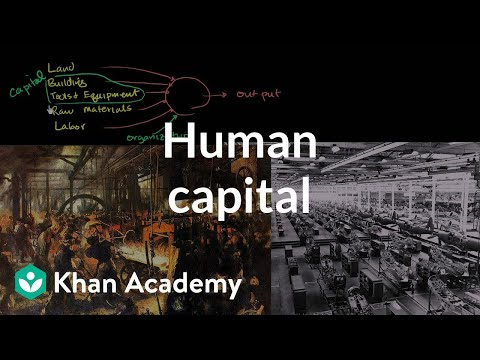 Human capital | Finance & Capital Markets | Khan Academy