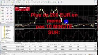 GAGNER  200 EURO EN MOINS DE 10 MINUTES DANS LE FOREX