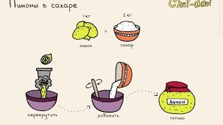 Домашние Рецепты в картинках • 25 рецептов •  Проще не показать.