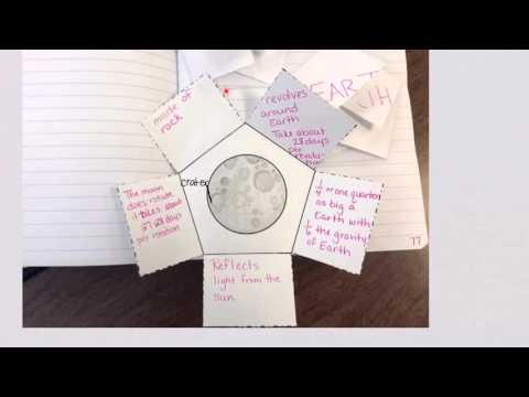 Physical Characteristics of Sun, Earth, Moon