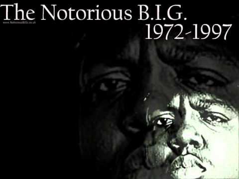 Who Shot Ya (Instrumental) - Biggie Smalls [Download Link]