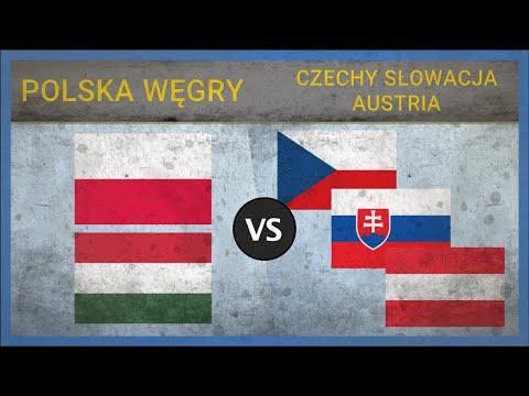 POLSKA, WĘGRY vs CZECHY, SŁOWACJA, AUSTRIA - Potencjał siły militarnej [2018]