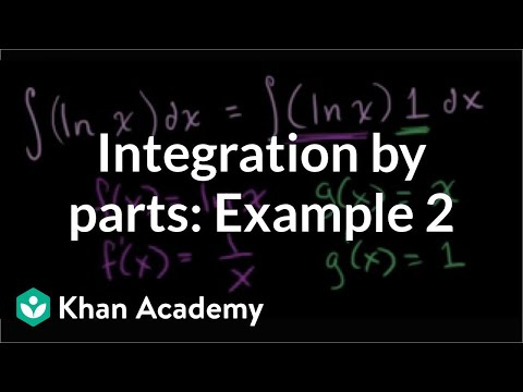 Integral of ln x
