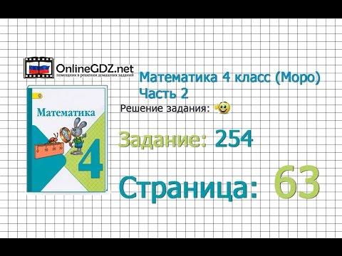 Контрольно измерительные материалы по русскому языку и